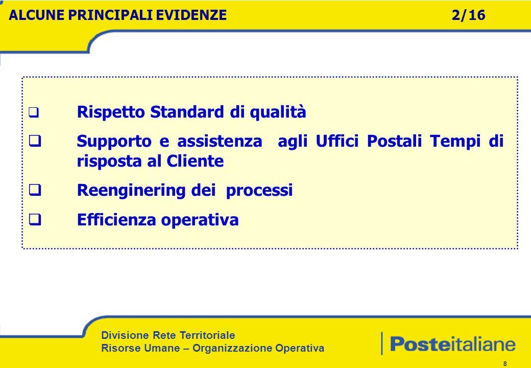 Divisione Rete Territoriale Risorse Umane – Organizzazione Operativa 8 Rispetto Standard di qualità Supporto e assistenza agli Uffici Postali Tempi di