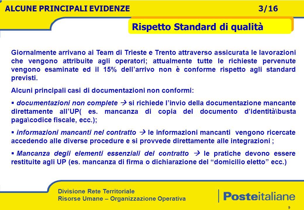 Divisione Rete Territoriale Risorse Umane – Organizzazione Operativa 9 Giornalmente arrivano ai Team di Trieste e Trento attraverso assicurata le lavo