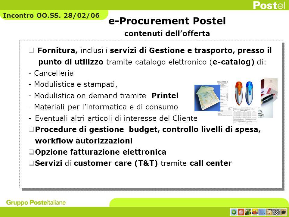 e-Procurement Postel contenuti dellofferta Fornitura, inclusi i servizi di Gestione e trasporto, presso il punto di utilizzo tramite catalogo elettron