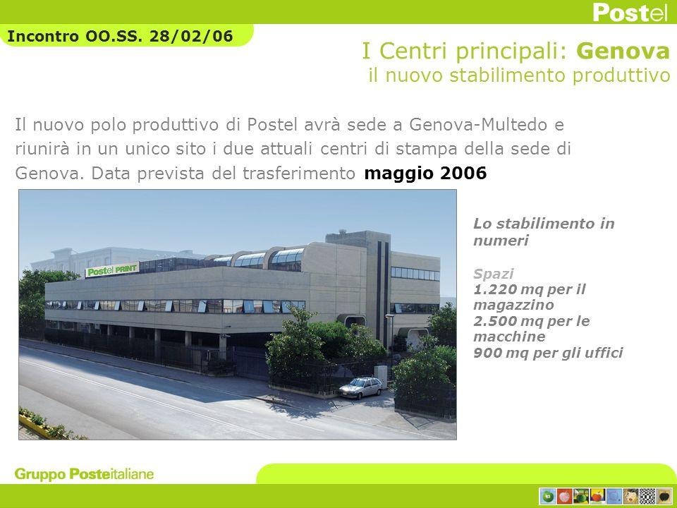 I Centri principali: Genova il nuovo stabilimento produttivo Il nuovo polo produttivo di Postel avrà sede a Genova-Multedo e riunirà in un unico sito