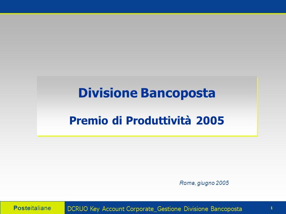 Divisione Bancoposta Premio di Produttività 2005 Roma, giugno 2005 Posteitaliane 1 DCRUO Key Account Corporate_Gestione Divisione Bancoposta