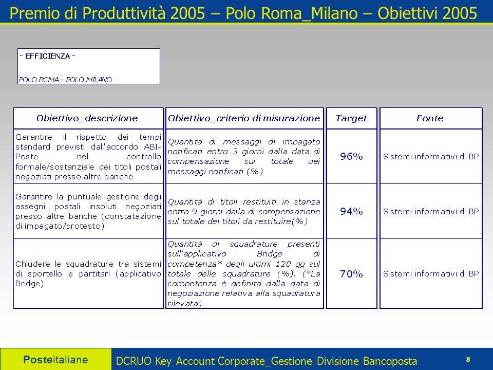 Posteitaliane 9 DCRUO Key Account Corporate_Gestione Divisione Bancoposta Premio di Produttività 2005 - Cuas - Obiettivi 2005