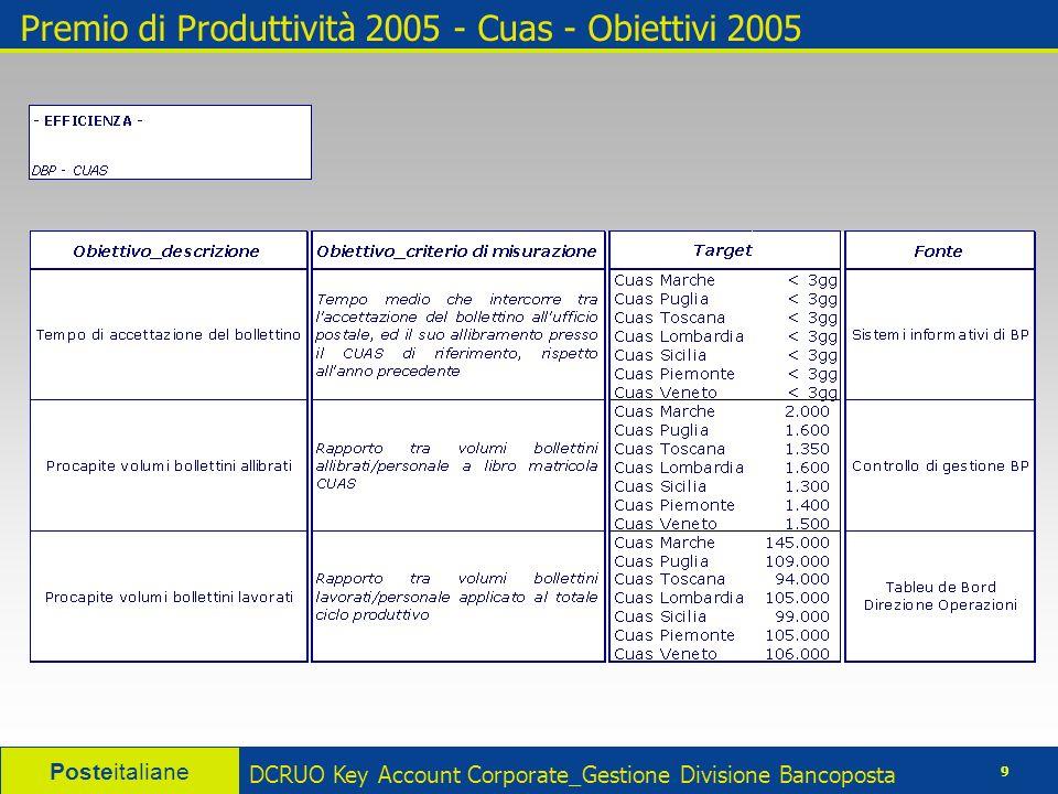 Posteitaliane 10 DCRUO Key Account Corporate_Gestione Divisione Bancoposta Premio di Produttività 2005 - Cuas - Consuntivo 2004