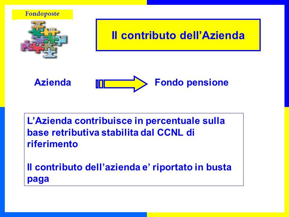 Fondoposte Il contributo dellAzienda AziendaFondo pensione LAzienda contribuisce in percentuale sulla base retributiva stabilita dal CCNL di riferimen