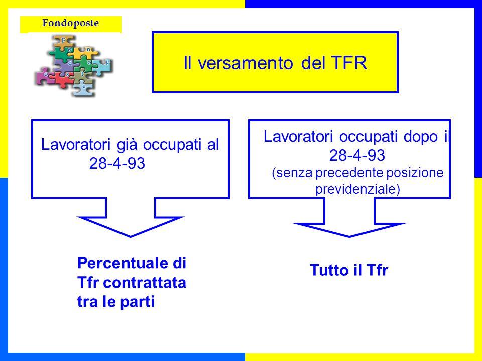 Fondoposte Il versamento del TFR Lavoratori già occupati al 28-4-93 Lavoratori occupati dopo il 28-4-93 (senza precedente posizione previdenziale) Per