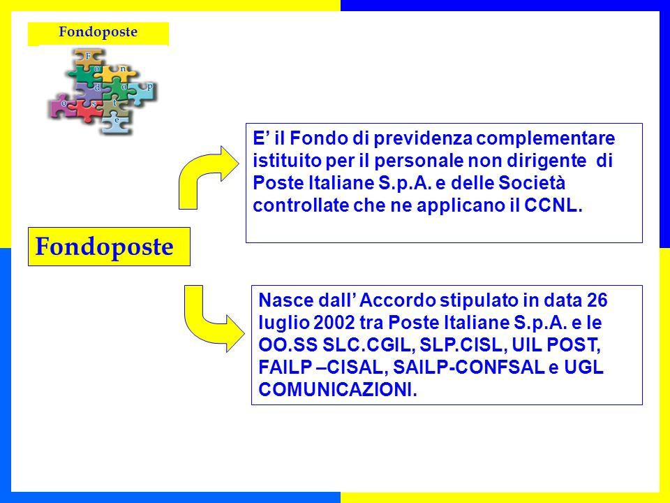 Fondoposte E il Fondo di previdenza complementare istituito per il personale non dirigente di Poste Italiane S.p.A. e delle Società controllate che ne