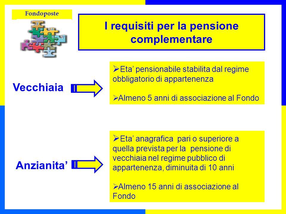 Fondoposte I requisiti per la pensione complementare Vecchiaia Anzianita Eta pensionabile stabilita dal regime obbligatorio di appartenenza Almeno 5 a