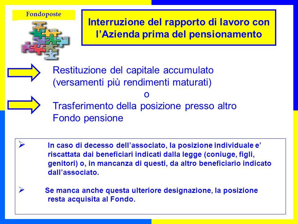 Fondoposte Interruzione del rapporto di lavoro con lAzienda prima del pensionamento Restituzione del capitale accumulato (versamenti più rendimenti ma