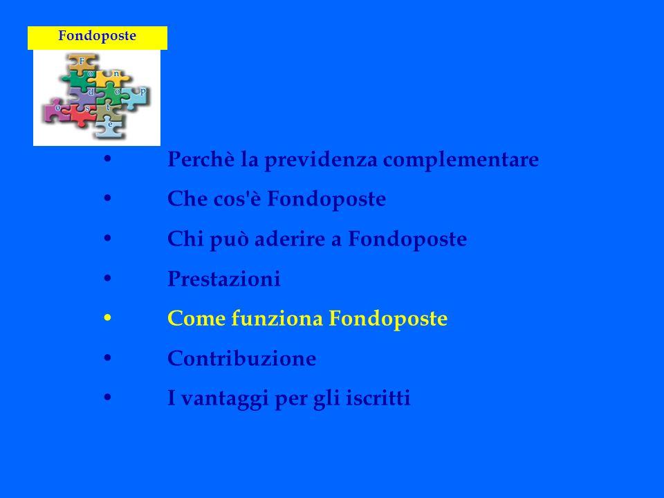 Fondoposte Perchè la previdenza complementare Che cos'è Fondoposte Chi può aderire a Fondoposte Prestazioni Come funziona Fondoposte Contribuzione I v