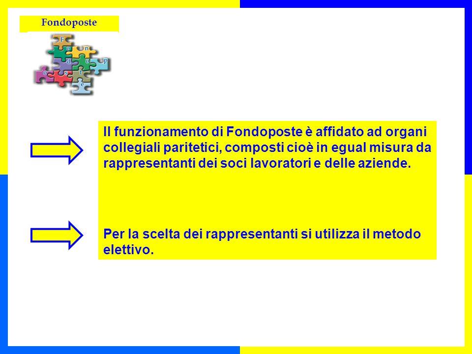 Fondoposte Il funzionamento di Fondoposte è affidato ad organi collegiali paritetici, composti cioè in egual misura da rappresentanti dei soci lavorat