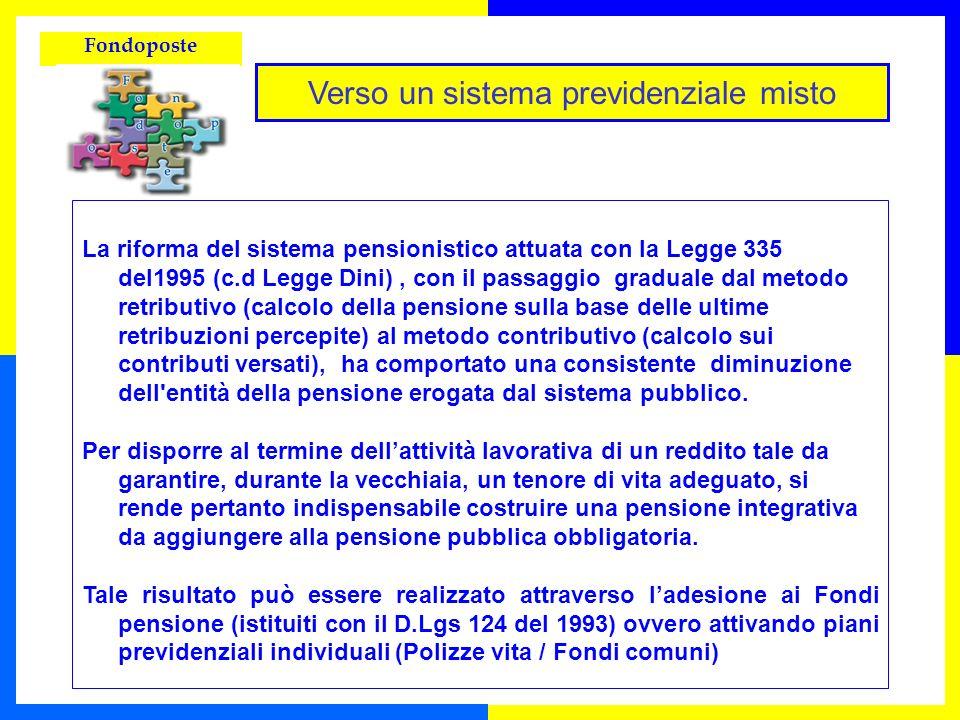 Fondoposte Il nuovo assetto della previdenza I Pilastro PREVIDENZA PUBBLICA DI BASE II Pilastro FONDI PENSIONE NEGOZIALI O CHIUSI FONDI PENSIONE APERTI Adesione collettiva a: III Pilastro FONDI PENSIONE APERTI CONTRATTI DI ASS.NE CON FINALITA PREVIDENZIALI Adesione individuale a: