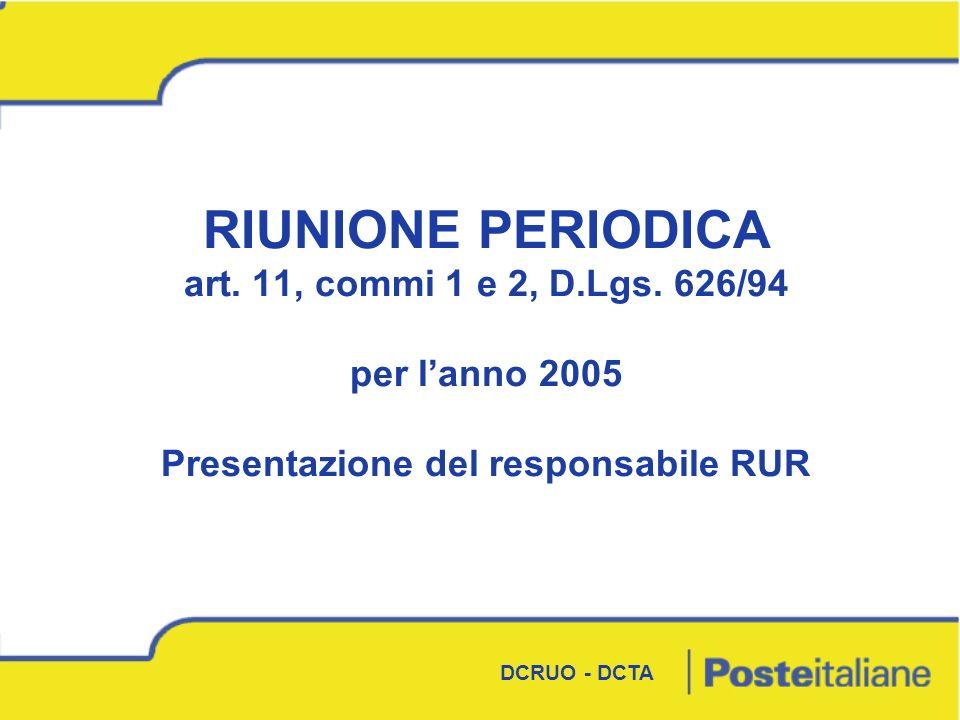 RIUNIONE PERIODICA art. 11, commi 1 e 2, D.Lgs. 626/94 per lanno 2005 Presentazione del responsabile RUR DCRUO - DCTA