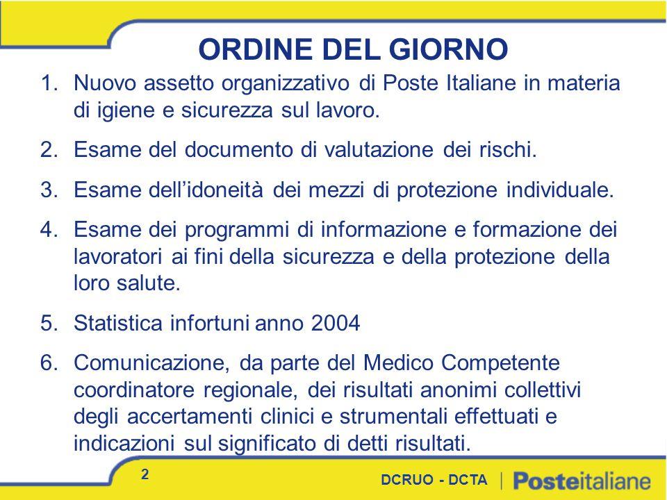 1.Nuovo assetto organizzativo di Poste Italiane in materia di igiene e sicurezza sul lavoro. 2.Esame del documento di valutazione dei rischi. 3.Esame