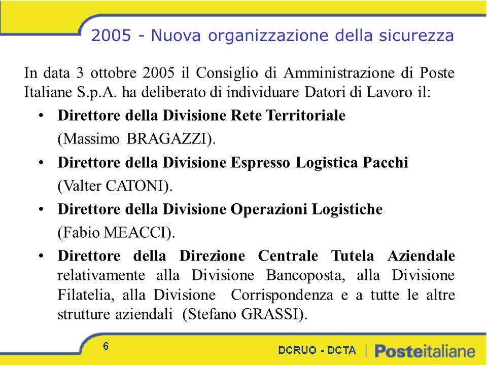 6 DCRUO - DCTA 2005 - Nuova organizzazione della sicurezza In data 3 ottobre 2005 il Consiglio di Amministrazione di Poste Italiane S.p.A. ha delibera