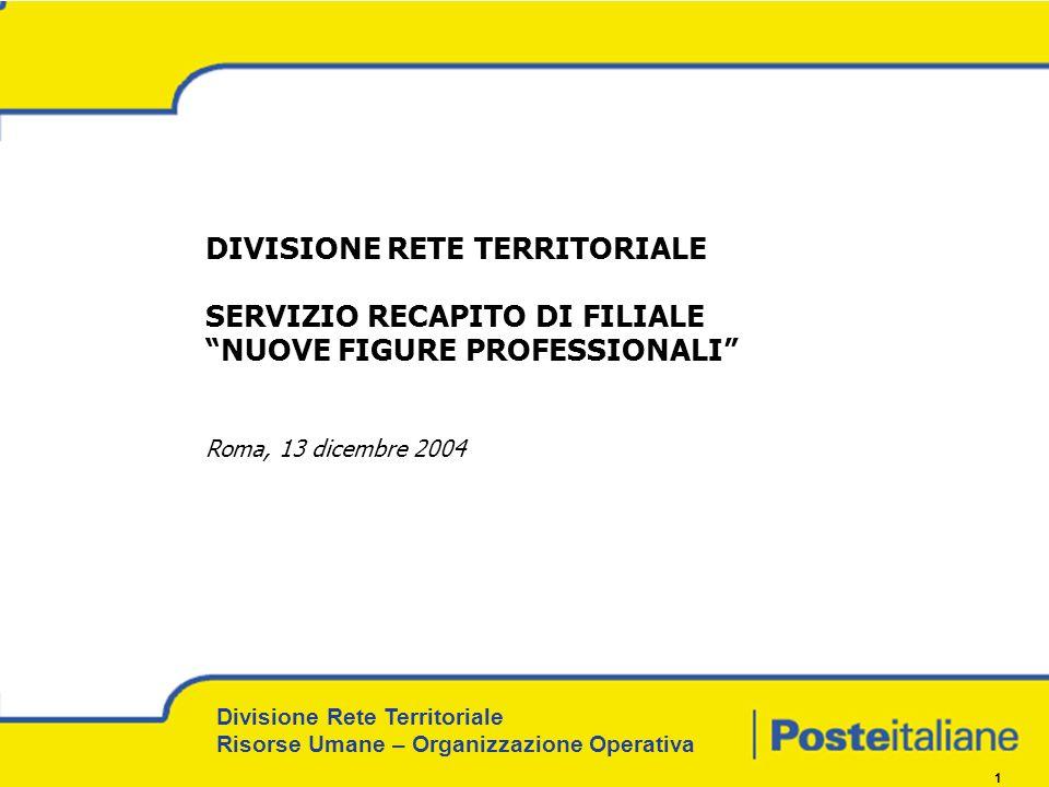 Divisione Rete Territoriale Risorse Umane – Organizzazione Operativa 1 DIVISIONE RETE TERRITORIALE SERVIZIO RECAPITO DI FILIALE NUOVE FIGURE PROFESSIONALI Roma, 13 dicembre 2004