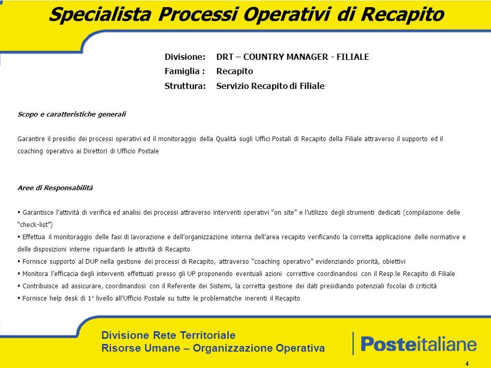 Divisione Rete Territoriale Risorse Umane – Organizzazione Operativa 4 Divisione: DRT – COUNTRY MANAGER - FILIALE Famiglia : Recapito Struttura: Servi