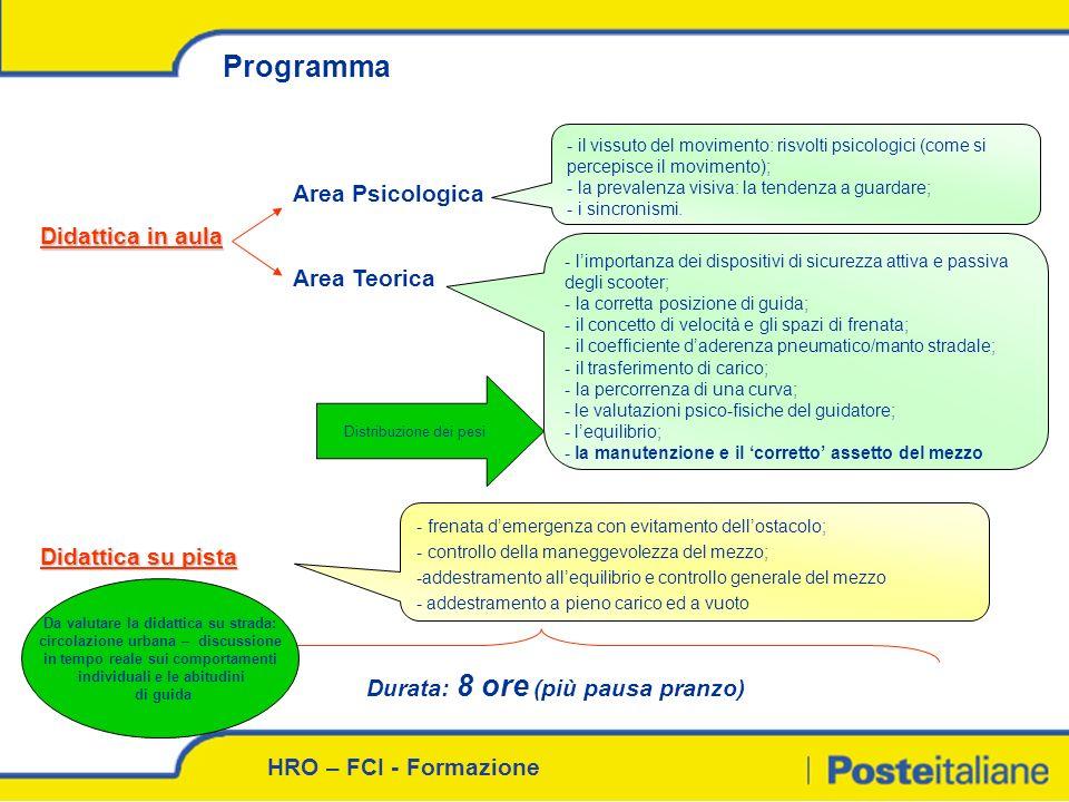HRO – FCI - Formazione Programma Didattica su pista Didattica in aula Area Psicologica - il vissuto del movimento: risvolti psicologici (come si perce