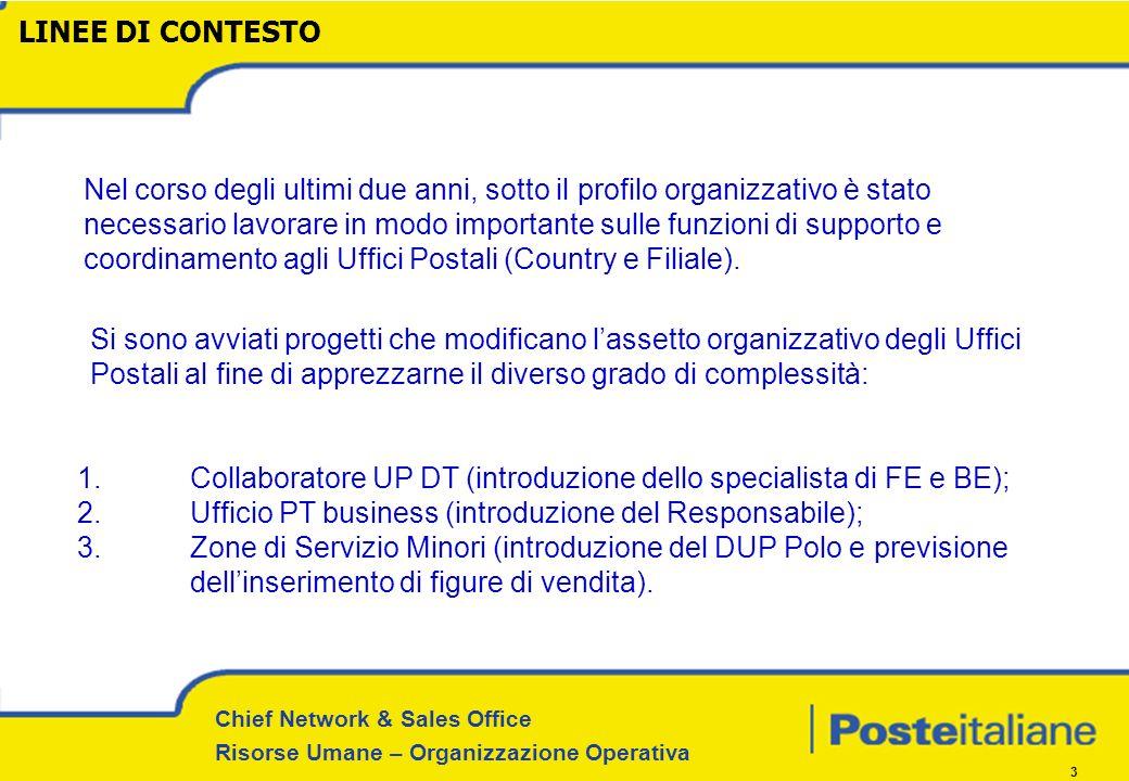 Chief Network & Sales Office Risorse Umane – Organizzazione Operativa 4 In relazione allanno 2007, bisogna proseguire la focalizzazione sullorganizzazione degli Uffici Postali complessi per consolidare il corretto assetto organizzativo.