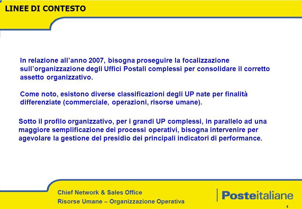 Chief Network & Sales Office Risorse Umane – Organizzazione Operativa 4 In relazione allanno 2007, bisogna proseguire la focalizzazione sullorganizzaz