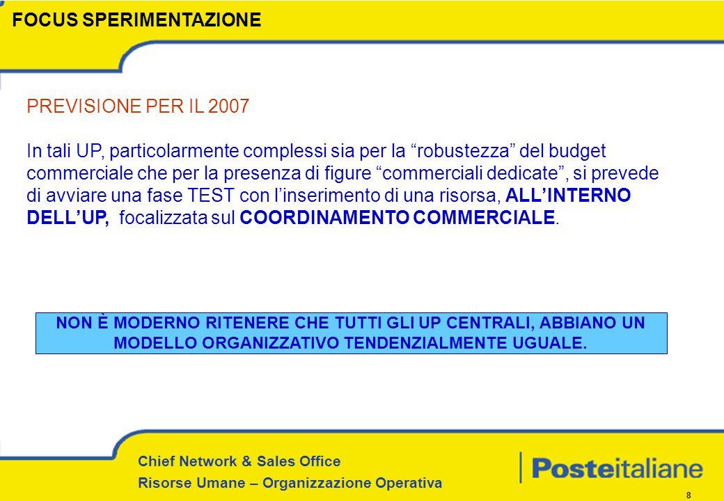 Chief Network & Sales Office Risorse Umane – Organizzazione Operativa 8 FOCUS SPERIMENTAZIONE PREVISIONE PER IL 2007 In tali UP, particolarmente compl