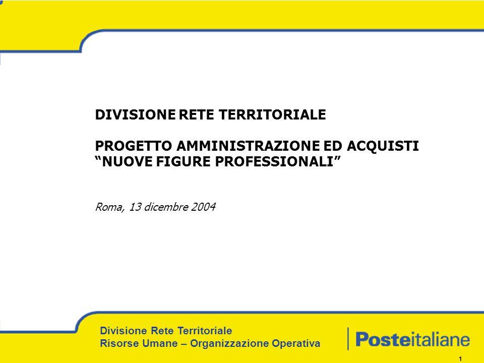 Divisione Rete Territoriale Risorse Umane – Organizzazione Operativa 1 DIVISIONE RETE TERRITORIALE PROGETTO AMMINISTRAZIONE ED ACQUISTI NUOVE FIGURE PROFESSIONALI Roma, 13 dicembre 2004
