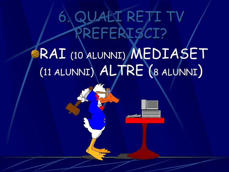 6. TI PIACE LA TELEVISIONE ITALIANA Molto 18 alunni abbastanza 4 alunni moltissimo 2 alunni