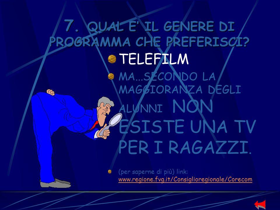6. QUALI RETI TV PREFERISCI RAI (10 ALUNNI) MEDIASET ( 11 ALUNNI ) ALTRE ( 8 ALUNNI )