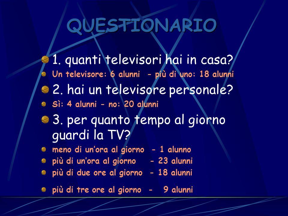 QUESTIONARIO 1.quanti televisori hai in casa. Un televisore: 6 alunni - più di uno: 18 alunni 2.