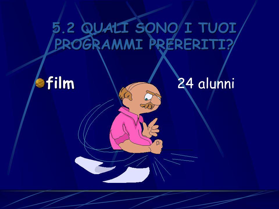 5.2 QUALI SONO I TUOI PROGRAMMI PRERERITI? film film 24 alunni