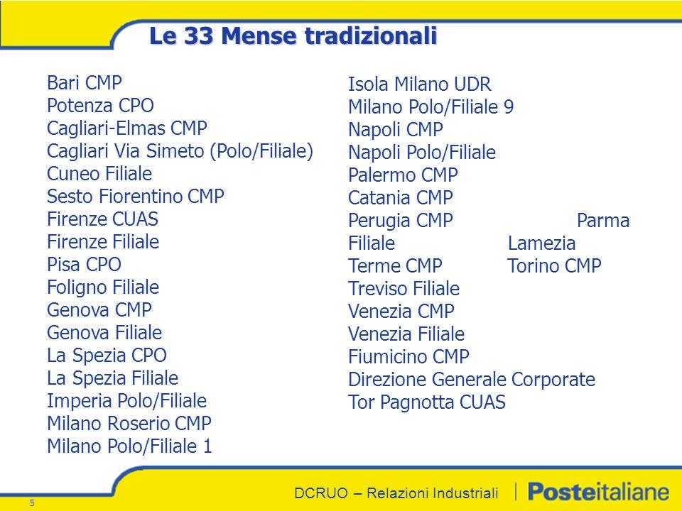 DCRUO – Relazioni Industriali 5 Le 33 Mense tradizionali Isola Milano UDR Milano Polo/Filiale 9 Napoli CMP Napoli Polo/Filiale Palermo CMP Catania CMP