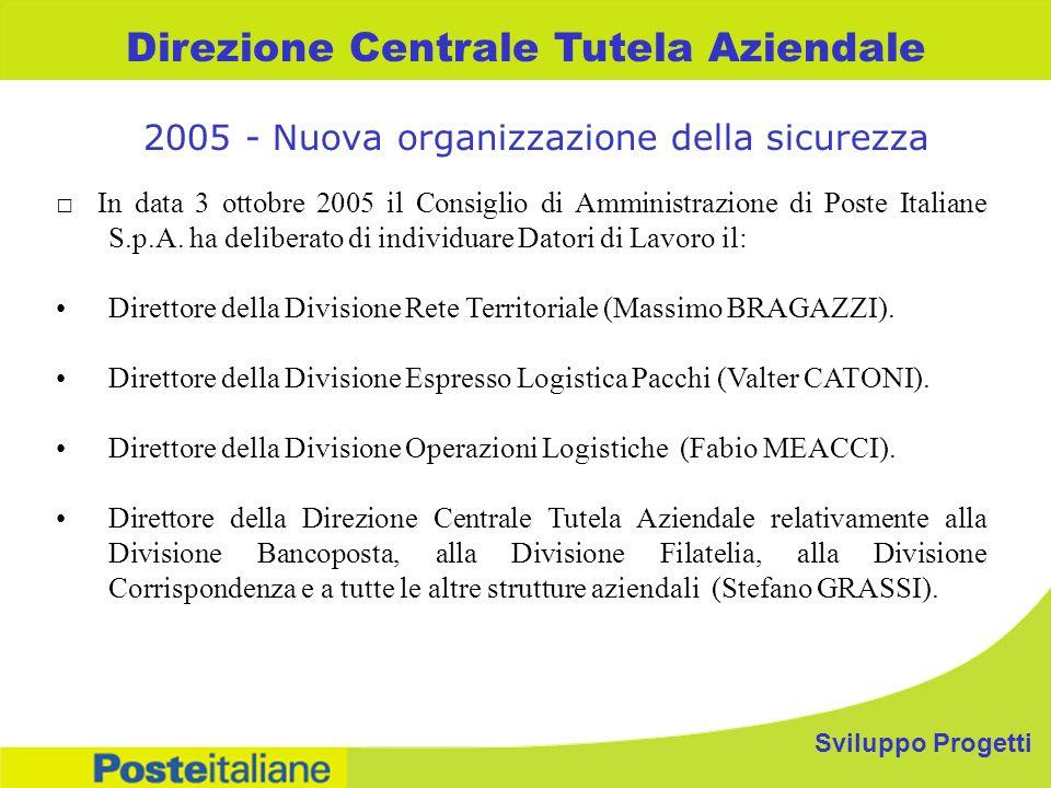 Sviluppo Progetti Direzione Centrale Tutela Aziendale 2005 - Nuova organizzazione della sicurezza In data 3 ottobre 2005 il Consiglio di Amministrazione di Poste Italiane S.p.A.