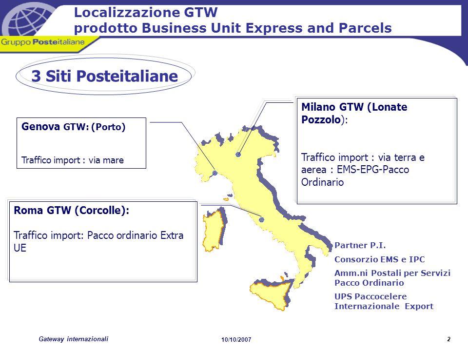 Gateway internazionali 10/10/2007 2 Milano GTW (Lonate Pozzolo): Traffico import : via terra e aerea : EMS-EPG-Pacco Ordinario Genova GTW: (Porto) Tra