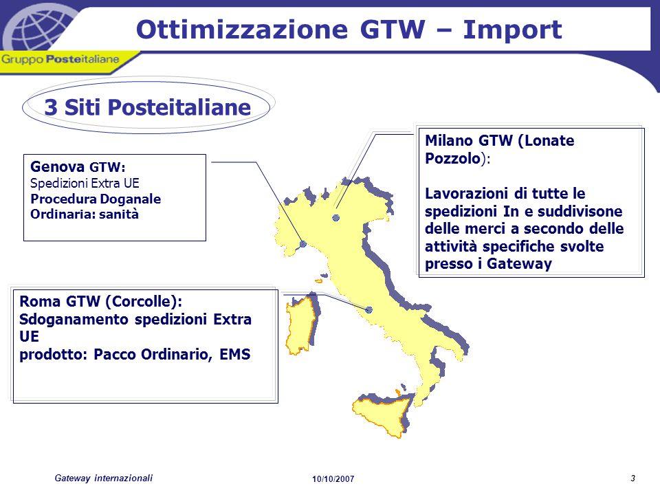 Gateway internazionali 10/10/2007 3 Milano GTW (Lonate Pozzolo): Lavorazioni di tutte le spedizioni In e suddivisone delle merci a secondo delle attiv