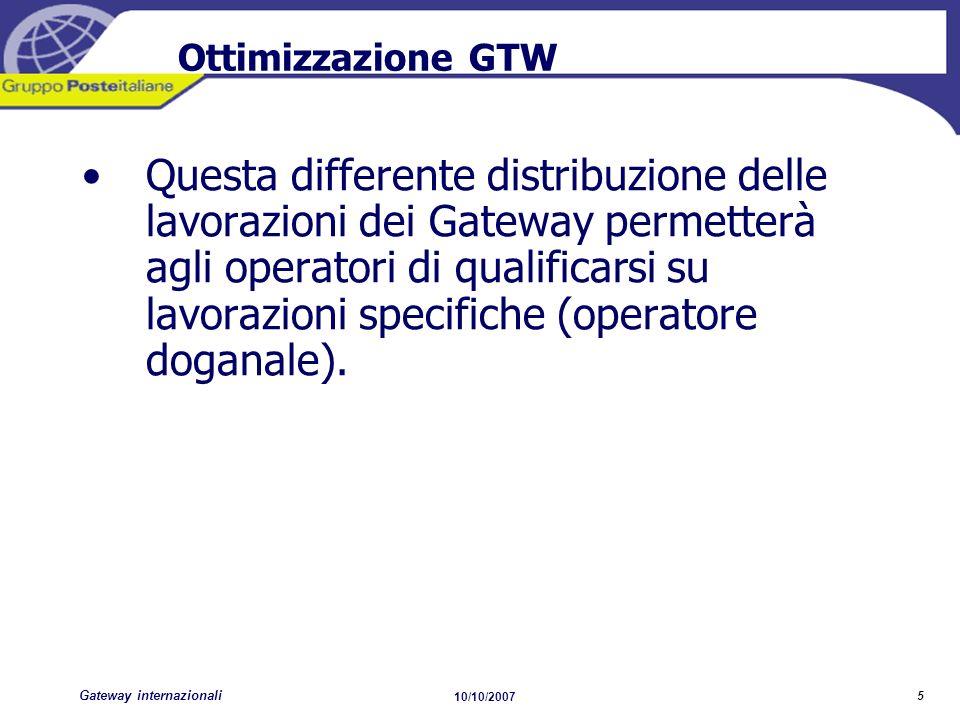 Gateway internazionali 10/10/2007 5 Ottimizzazione GTW Questa differente distribuzione delle lavorazioni dei Gateway permetterà agli operatori di qual