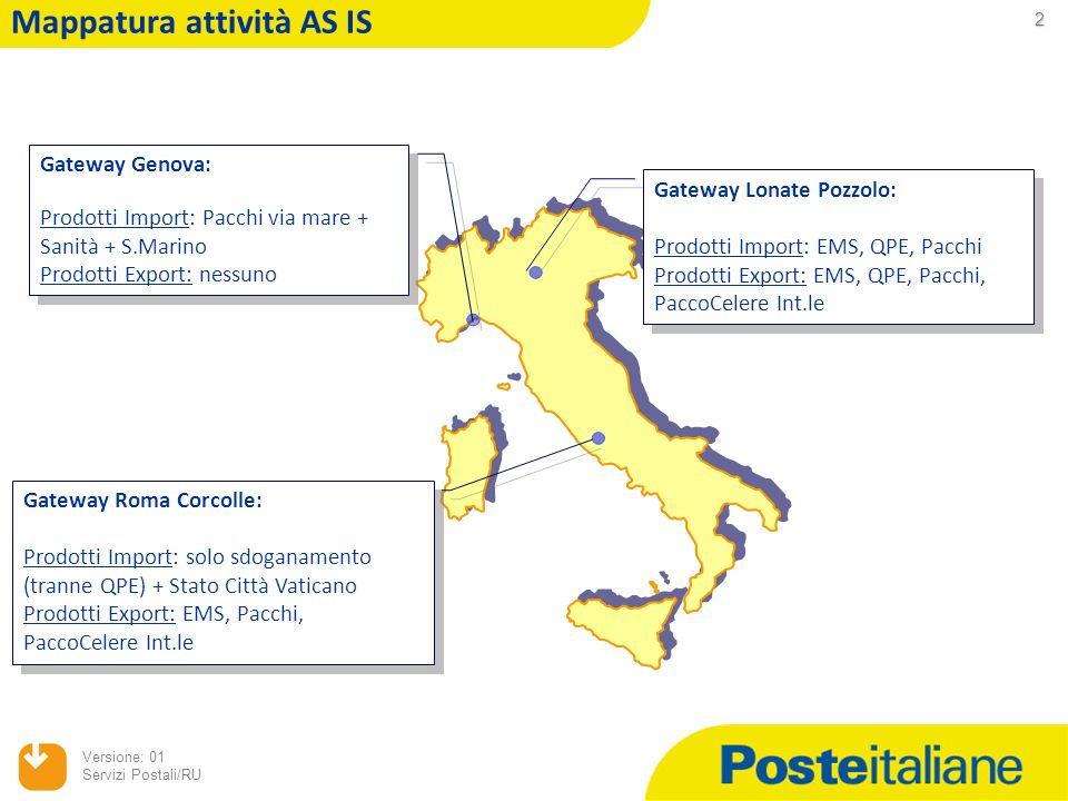 2 Versione: 01 Servizi Postali/RU Mappatura attività AS IS Gateway Lonate Pozzolo: Prodotti Import: EMS, QPE, Pacchi Prodotti Export: EMS, QPE, Pacchi, PaccoCelere Int.le Gateway Lonate Pozzolo: Prodotti Import: EMS, QPE, Pacchi Prodotti Export: EMS, QPE, Pacchi, PaccoCelere Int.le Gateway Genova: Prodotti Import: Pacchi via mare + Sanità + S.Marino Prodotti Export: nessuno Gateway Genova: Prodotti Import: Pacchi via mare + Sanità + S.Marino Prodotti Export: nessuno Gateway Roma Corcolle: Prodotti Import: solo sdoganamento (tranne QPE) + Stato Città Vaticano Prodotti Export: EMS, Pacchi, PaccoCelere Int.le Gateway Roma Corcolle: Prodotti Import: solo sdoganamento (tranne QPE) + Stato Città Vaticano Prodotti Export: EMS, Pacchi, PaccoCelere Int.le