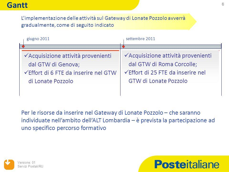 6 Versione: 01 Servizi Postali/RU Gantt giugno 2011 Acquisizione attività provenienti dal GTW di Genova; Effort di 6 FTE da inserire nel GTW di Lonate Pozzolo Limplementazione delle attività sul Gateway di Lonate Pozzolo avverrà gradualmente, come di seguito indicato Per le risorse da inserire nel Gateway di Lonate Pozzolo – che saranno individuate nellambito dellALT Lombardia – è prevista la partecipazione ad uno specifico percorso formativo settembre 2011 Acquisizione attività provenienti dal GTW di Roma Corcolle; Effort di 25 FTE da inserire nel GTW di Lonate Pozzolo
