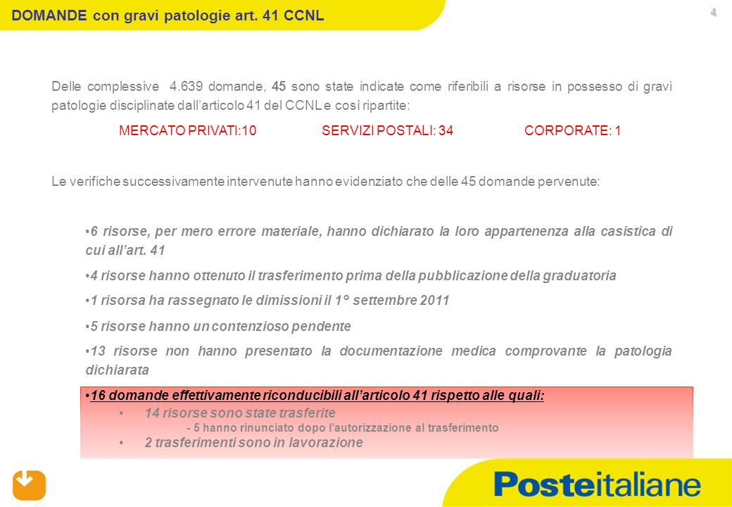 05/02/2014 DOMANDE con gravi patologie art. 41 CCNL Delle complessive 4.639 domande, 45 sono state indicate come riferibili a risorse in possesso di g