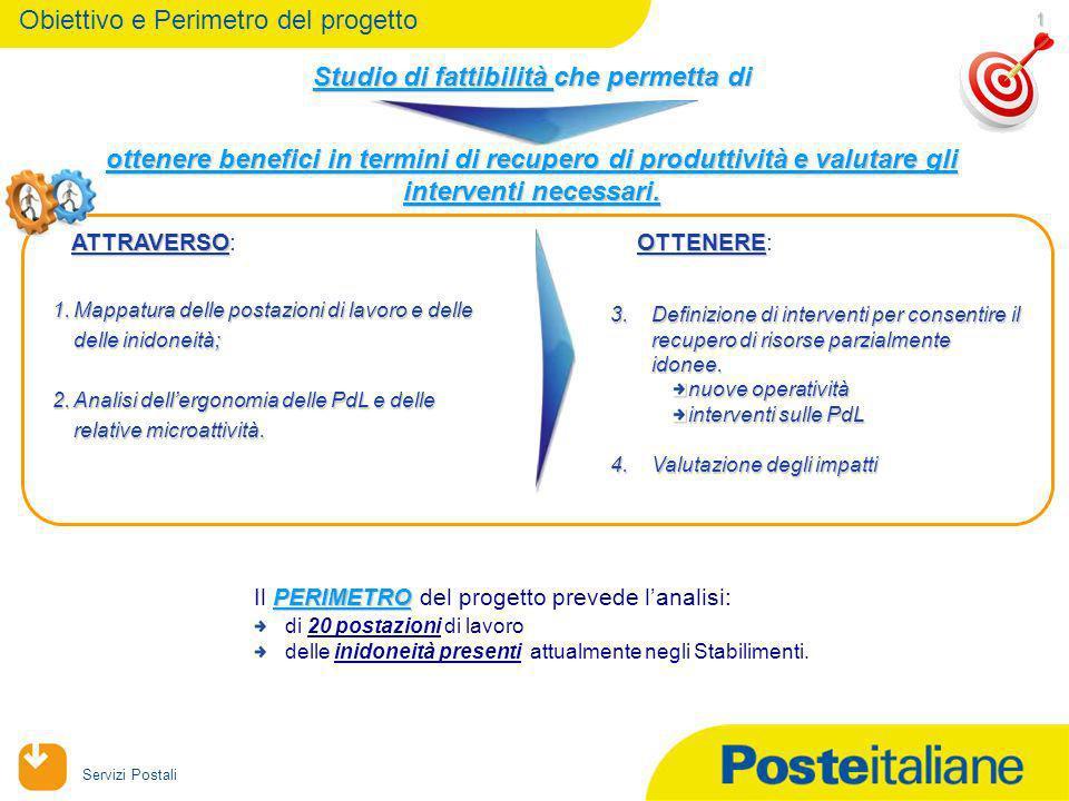 Servizi Postali 17/02/2011 Progetto gestione inidoneità Analisi di fattibilità di interventi di miglioramento delle postazioni per favorire il recupero di inidonei alla MMC