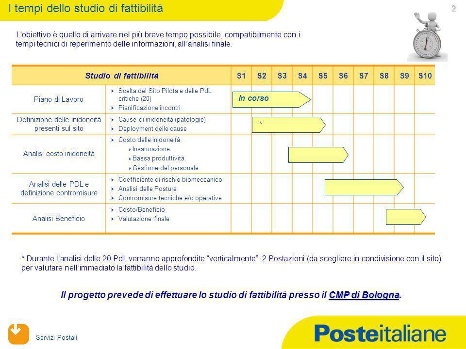05/02/2014 Servizi Postali 1 Obiettivo e Perimetro del progetto 1.Mappatura delle postazioni di lavoro e delle delle inidoneità; 2.Analisi dellergonomia delle PdL e delle relative microattività.