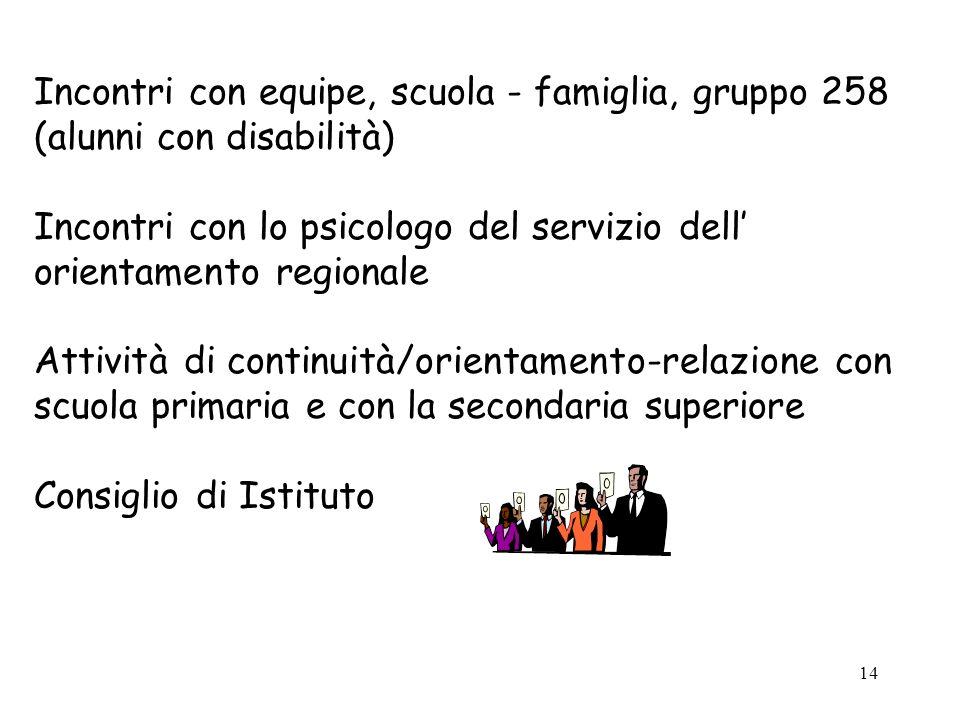 14 Incontri con equipe, scuola - famiglia, gruppo 258 (alunni con disabilità) Incontri con lo psicologo del servizio dell orientamento regionale Attiv