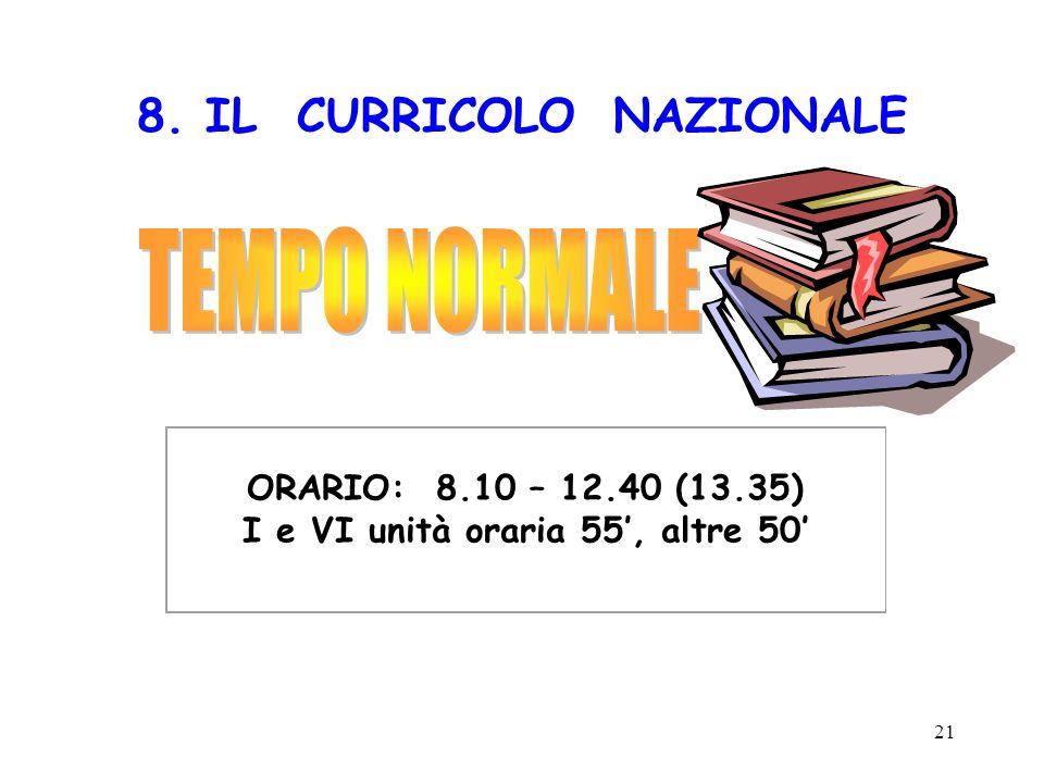 21 8. IL CURRICOLO NAZIONALE ORARIO: 8.10 – 12.40 (13.35) I e VI unità oraria 55, altre 50