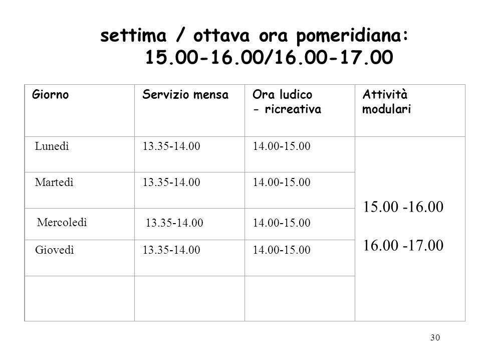 30 settima / ottava ora pomeridiana: 15.00-16.00/16.00-17.00 Giorno Servizio mensaOra ludico - ricreativa Attività modulari Lunedì13.35-14.0014.00-15.