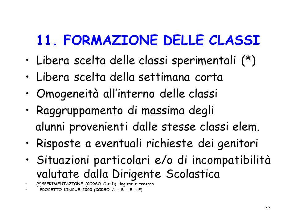 33 11. FORMAZIONE DELLE CLASSI Libera scelta delle classi sperimentali (*) Libera scelta della settimana corta Omogeneità allinterno delle classi Ragg