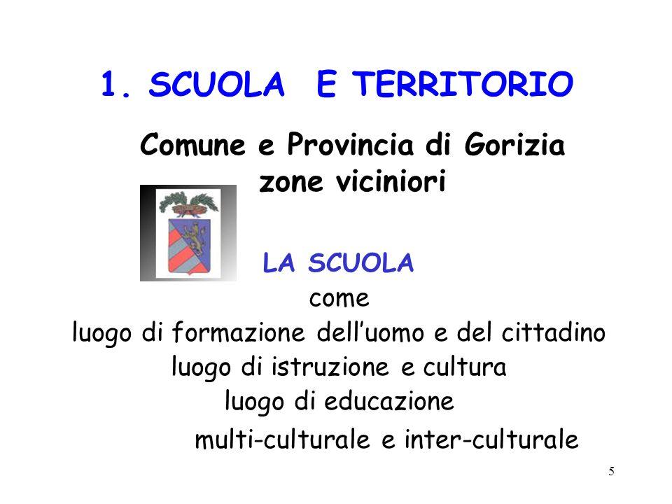 5 1. SCUOLA E TERRITORIO LA SCUOLA come luogo di formazione delluomo e del cittadino luogo di istruzione e cultura luogo di educazione multi-culturale