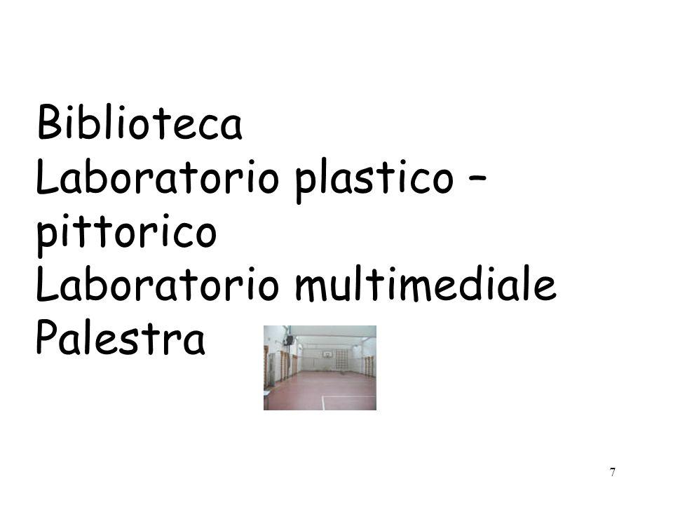 7 Biblioteca Laboratorio plastico – pittorico Laboratorio multimediale Palestra