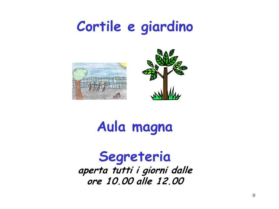 9 Cortile e giardino Aula magna Segreteria aperta tutti i giorni dalle ore 10.00 alle 12.00