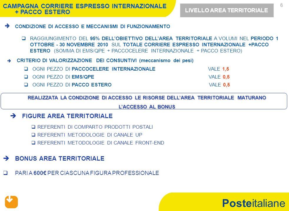 Posteitaliane 6 CONDIZIONE DI ACCESSO E MECCANISMI DI FUNZIONAMENTO RAGGIUNGIMENTO DEL 95% DELLOBIETTIVO DELLAREA TERRITORIALE A VOLUMI NEL PERIODO 1 OTTOBRE - 30 NOVEMBRE 2010 SUL TOTALE CORRIERE ESPRESSO INTERNAZIONALE +PACCO ESTERO (SOMMA DI EMS/QPE + PACCOCELERE INTERNAZIONALE + PACCO ESTERO) REFERENTI DI COMPARTO PRODOTTI POSTALI REFERENTI METODOLOGIE DI CANALE UP REFERENTI METODOLOGIE DI CANALE FRONT-END BONUS AREA TERRITORIALE PARI A 600 PER CIASCUNA FIGURA PROFESSIONALE FIGURE AREA TERRITORIALE LIVELLO AREA TERRITORIALE CAMPAGNA CORRIERE ESPRESSO INTERNAZIONALE + PACCO ESTERO CRITERIO DI VALORIZZAZIONE DEI CONSUNTIVI (meccanismo dei pesi) OGNI PEZZO DI PACCOCELERE INTERNAZIONALE VALE 1,5 OGNI PEZZO DI EMS/QPE VALE 0,5 OGNI PEZZO DI PACCO ESTERO VALE 0,5 REALIZZATA LA CONDIZIONE DI ACCESSO LE RISORSE DELLAREA TERRITORIALE MATURANO LACCESSO AL BONUS