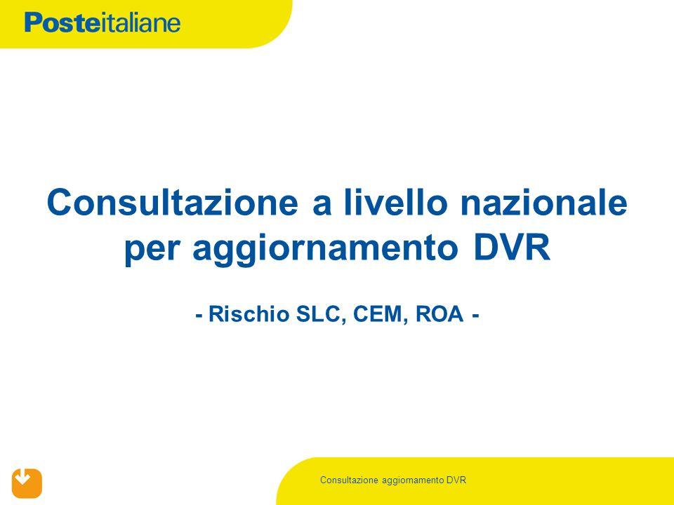 Consultazione aggiornamento DVR Consultazione a livello nazionale per aggiornamento DVR - Rischio SLC, CEM, ROA -