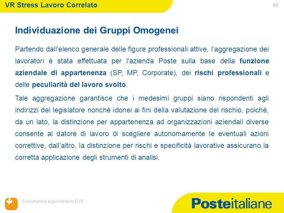 05/02/2014 Consultazione aggiornamento DVR 10 VR Stress Lavoro Correlato Individuazione dei Gruppi Omogenei Partendo dallelenco generale delle figure