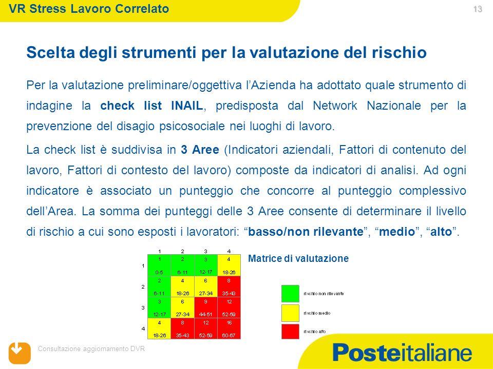 05/02/2014 Consultazione aggiornamento DVR 13 VR Stress Lavoro Correlato Scelta degli strumenti per la valutazione del rischio Per la valutazione prel
